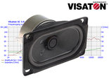 Visaton-SC-5.9-8Ω-(2x3.5)-15W-Ovale-Breedband-luidspreker-130-20.000Hz