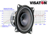 Visaton-4-10cm-4-Ohm-20W-breedbandluidspreker
