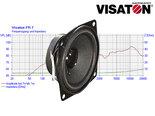 Visaton-FR7-25-inch-64cm-4-Ohm-5W-Breedband-Luidspreker