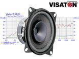 Visaton-4-inch-10cm-8-Ohm-20W-breedbandluidspreker