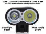 UniqueFire Dual Beam CREE XM-L U2 4000 Lumen Koplamp Zwart_21